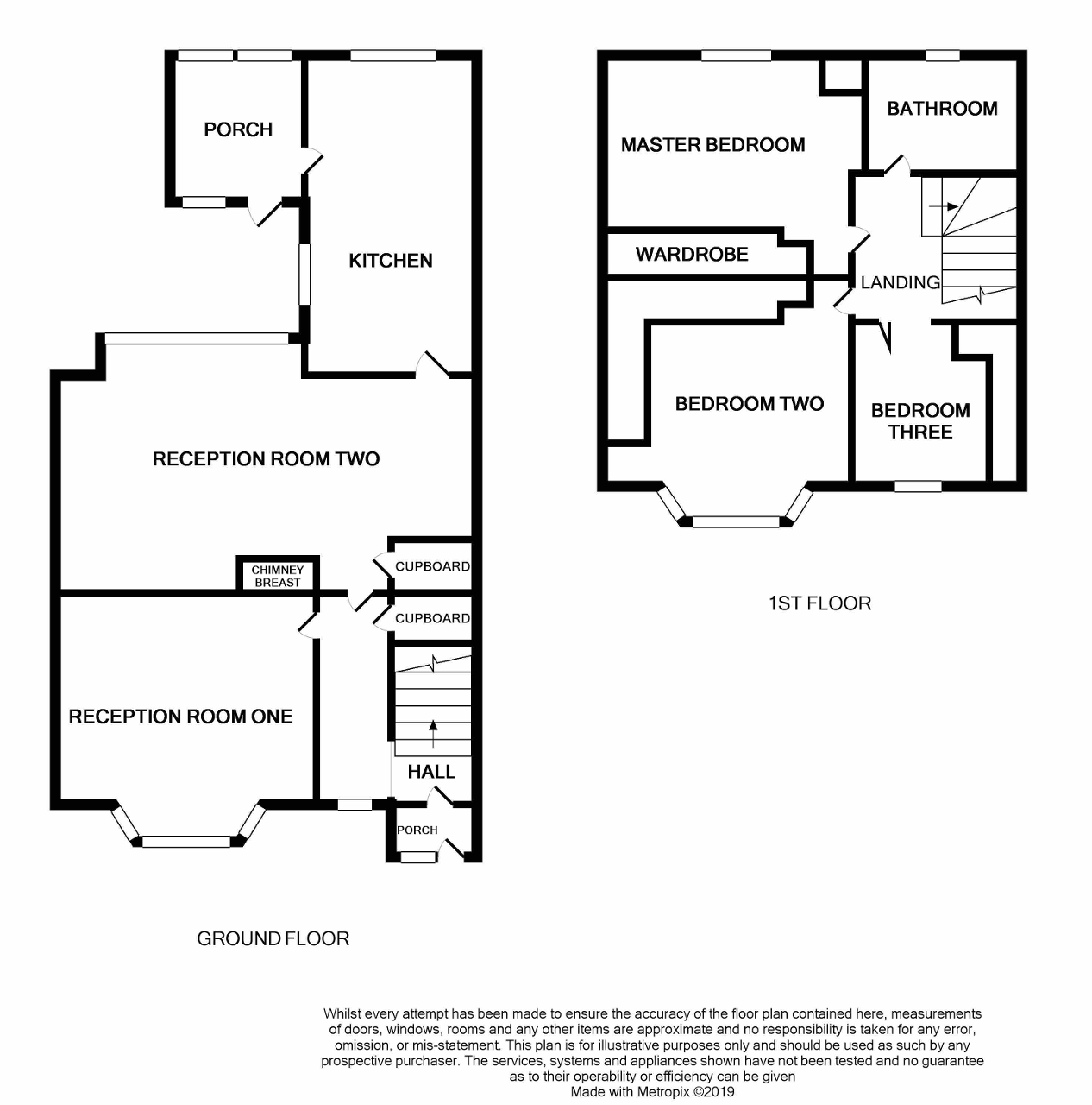 Floorplan of East Ella Drive, Hull, HU4 6AN